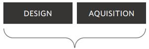 design-aquisition